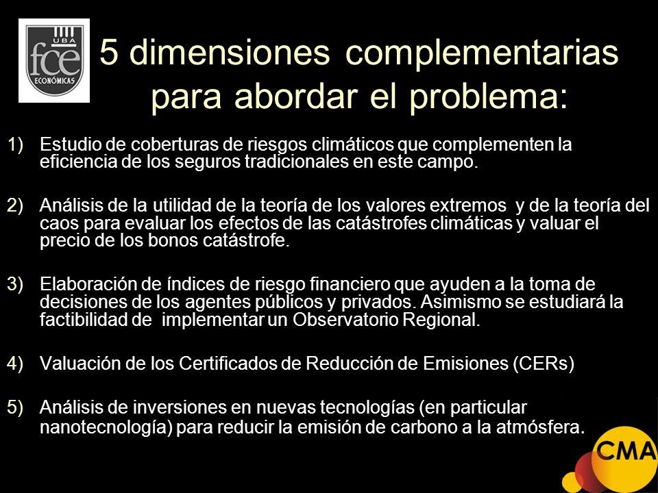 5 dimensiones complementarias para abordar el problema: 1) 1)Estudio de coberturas de riesgos climáticos que complementen la eficiencia de los seguros