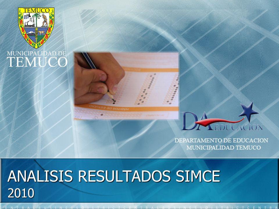 ANALISIS RESULTADOS SIMCE 2010