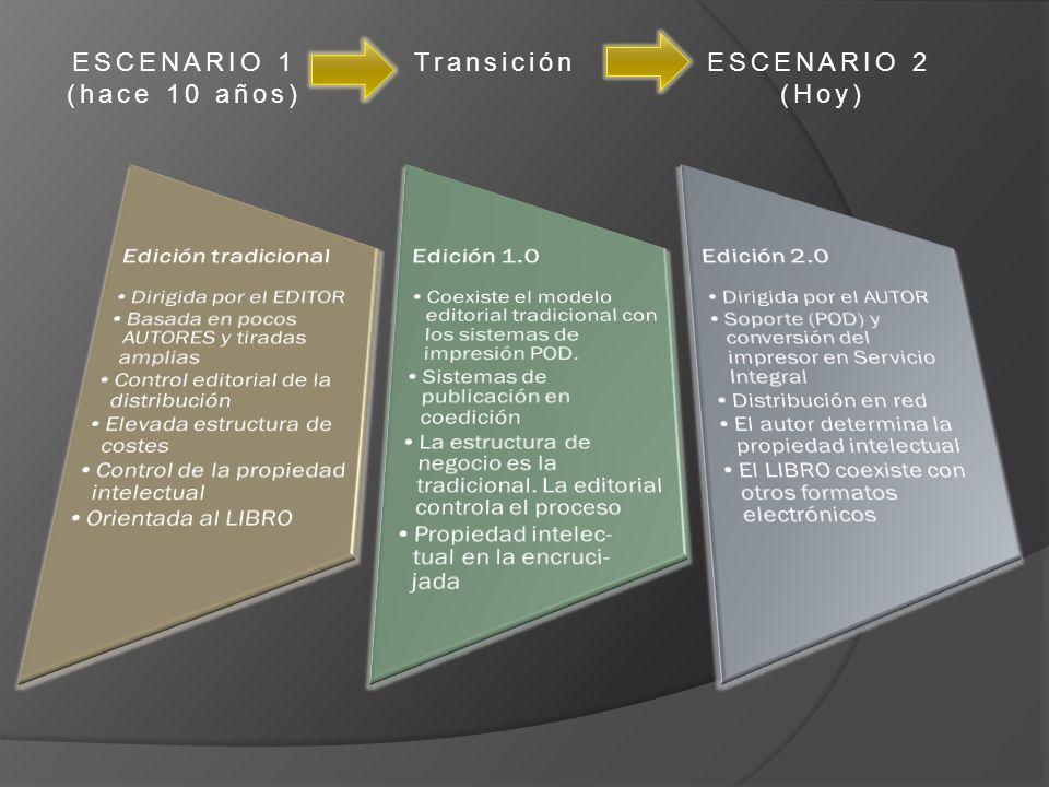 ESCENARIO 1 (hace 10 años) ESCENARIO 2 (Hoy) Transición