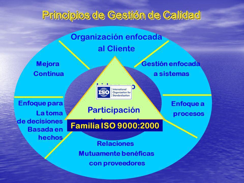 Contenido de la Norma ISO 9001:2000 7 Realización del producto 7 Realización del producto –7.1 Planeación de la realización del producto.