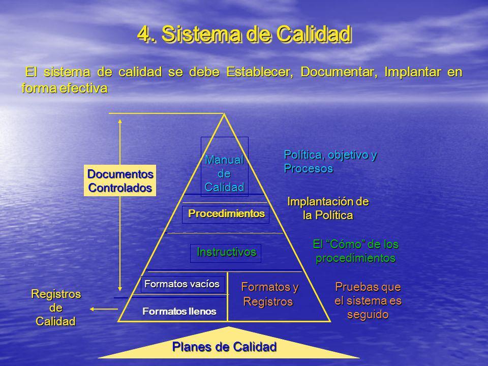 4. Sistema de Calidad El sistema de calidad se debe Establecer, Documentar, Implantar en forma efectiva El sistema de calidad se debe Establecer, Docu