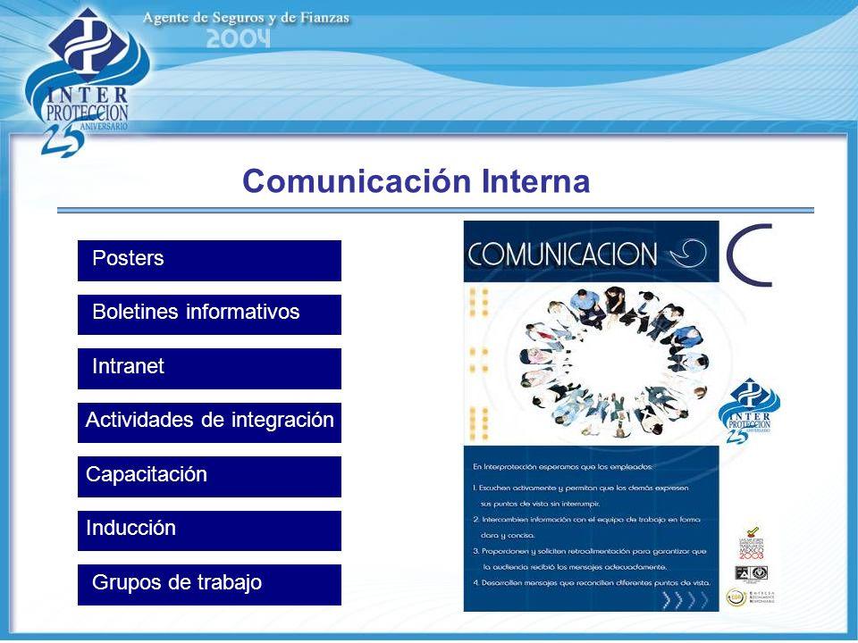 Comunicación Interna Posters Boletines informativos Intranet Grupos de trabajo Actividades de integración Capacitación Inducción