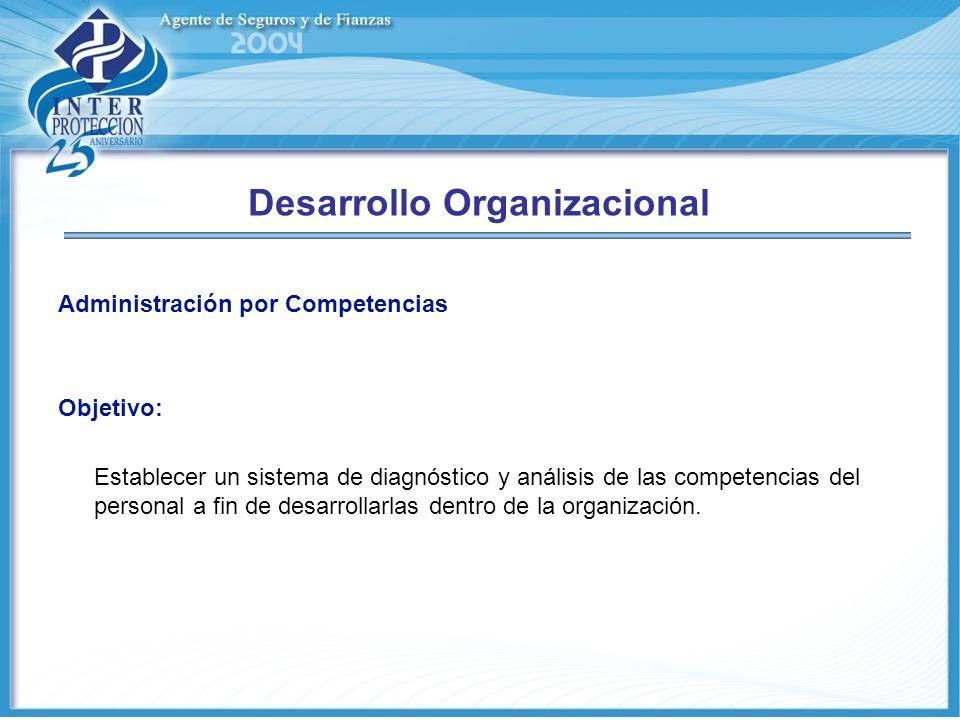 Desarrollo Organizacional Administración por Competencias Objetivo: Establecer un sistema de diagnóstico y análisis de las competencias del personal a fin de desarrollarlas dentro de la organización.