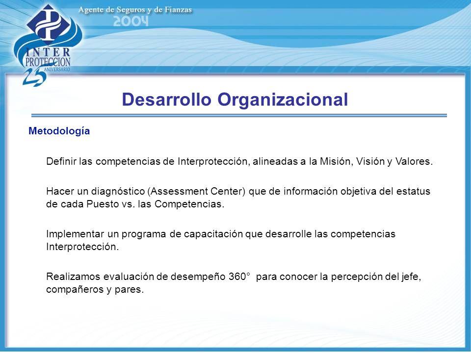 Desarrollo Organizacional Metodología Definir las competencias de Interprotección, alineadas a la Misión, Visión y Valores.