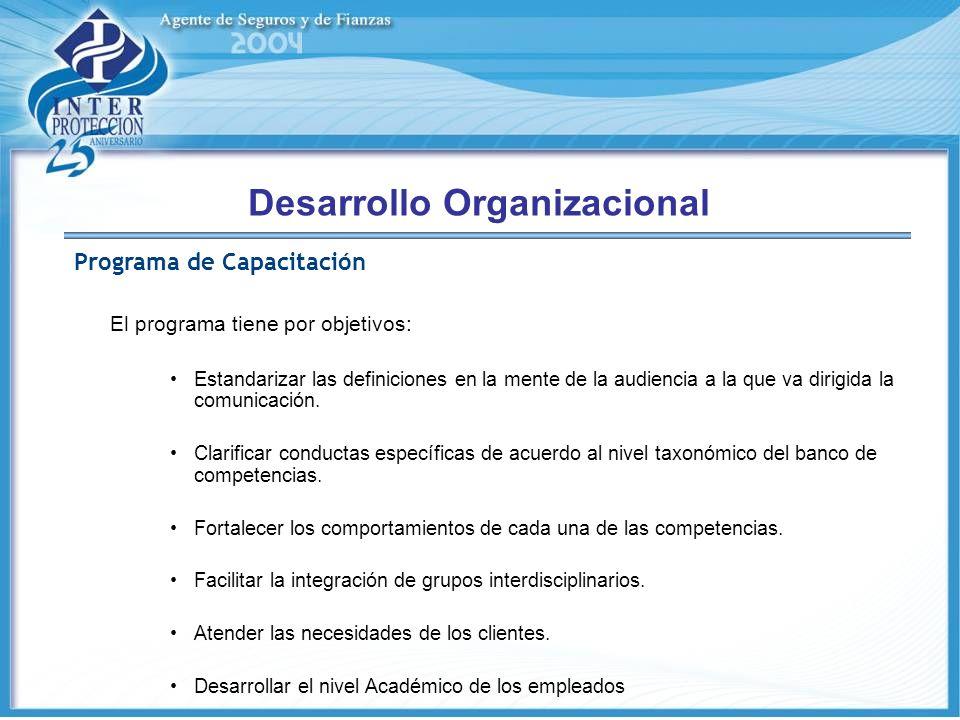Desarrollo Organizacional Programa de Capacitación El programa tiene por objetivos: Estandarizar las definiciones en la mente de la audiencia a la que va dirigida la comunicación.