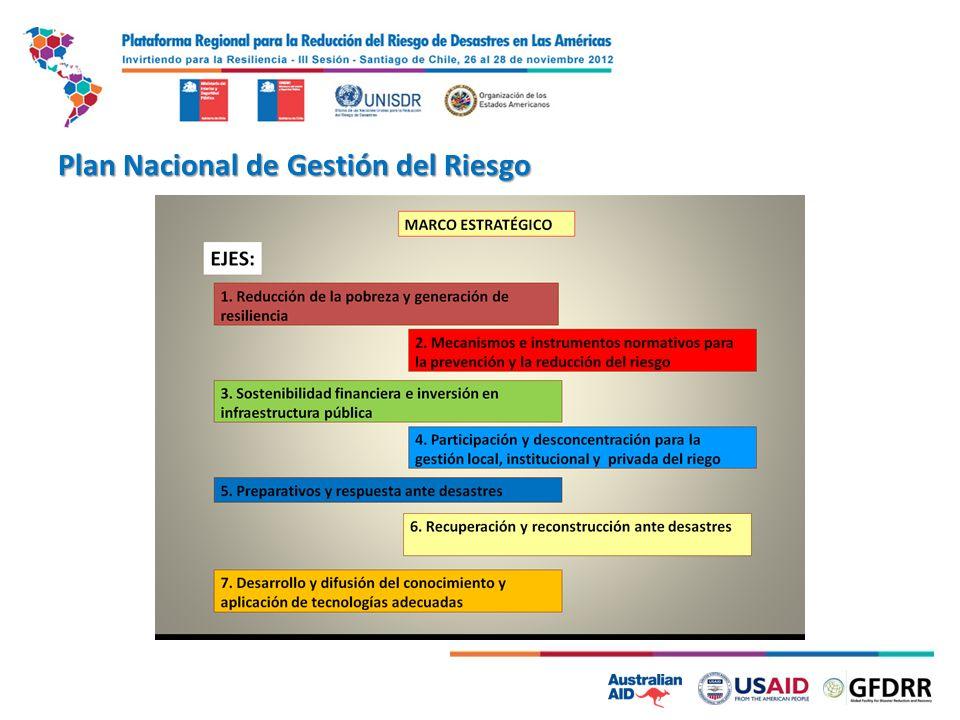 Plan Nacional de Gestión del Riesgo