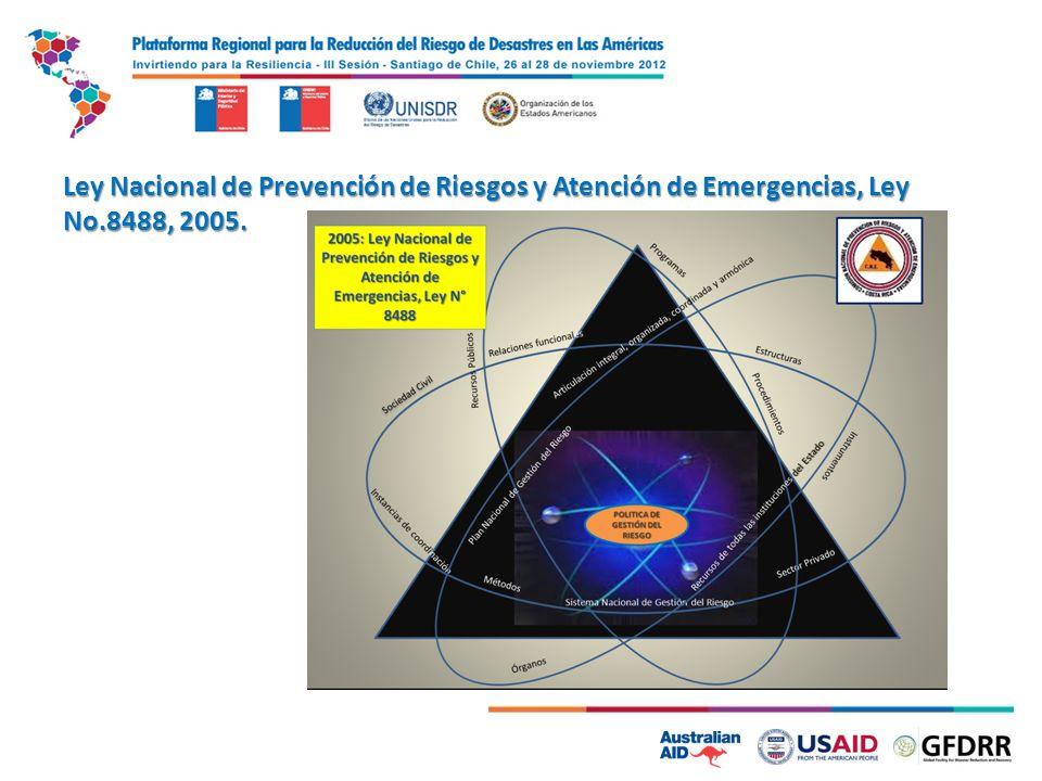 Ley Nacional de Prevención de Riesgos y Atención de Emergencias, Ley No.8488, 2005.