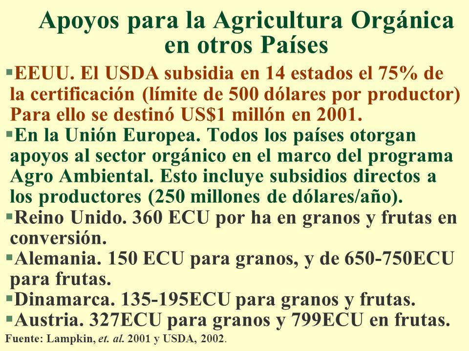Apoyos para la Agricultura Orgánica en otros Países §EEUU. El USDA subsidia en 14 estados el 75% de la certificación (límite de 500 dólares por produc