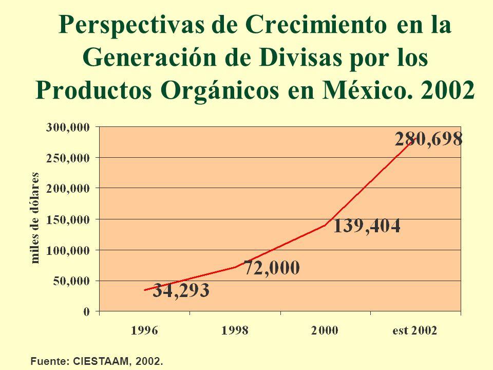 Perspectivas de Crecimiento en la Generación de Divisas por los Productos Orgánicos en México. 2002 Fuente: CIESTAAM, 2002.