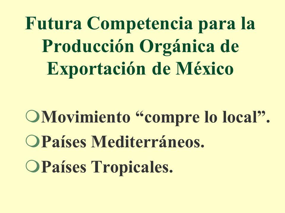 Futura Competencia para la Producción Orgánica de Exportación de México mMovimiento compre lo local. mPaíses Mediterráneos. mPaíses Tropicales.