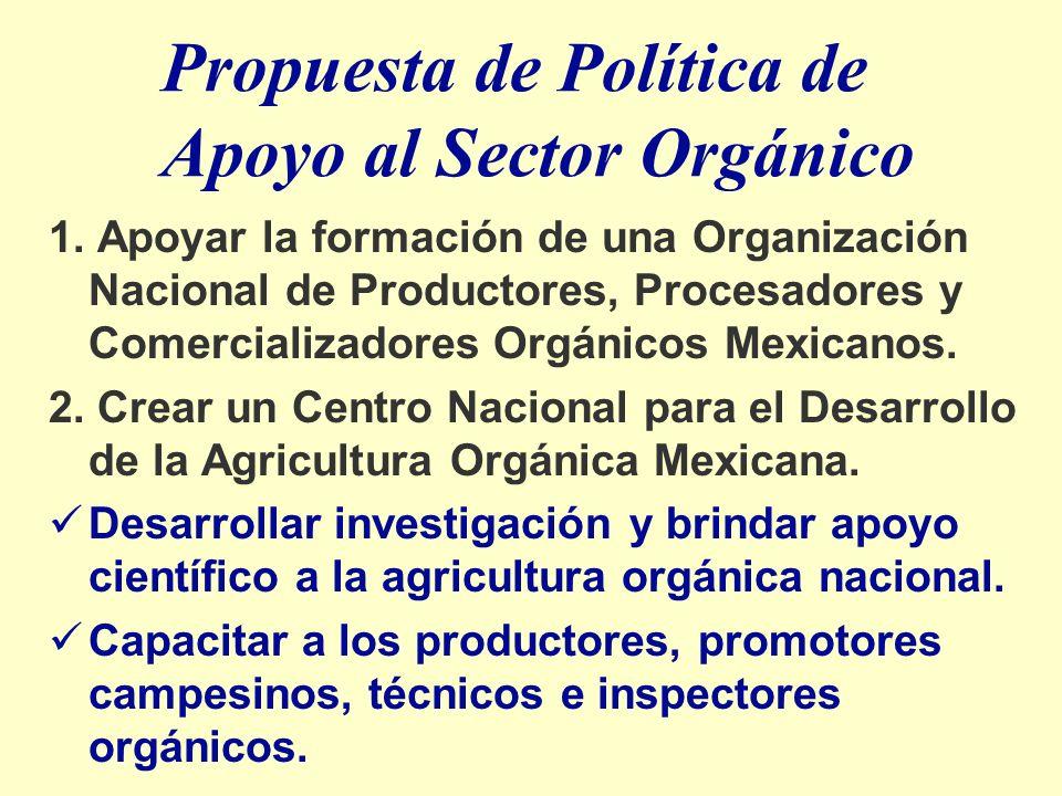 Propuesta de Política de Apoyo al Sector Orgánico 1. Apoyar la formación de una Organización Nacional de Productores, Procesadores y Comercializadores