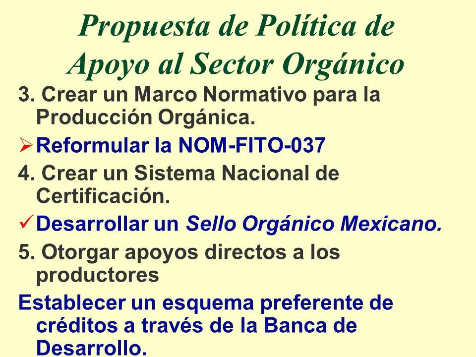 Propuesta de Política de Apoyo al Sector Orgánico 3. Crear un Marco Normativo para la Producción Orgánica. Reformular la NOM-FITO-037 4. Crear un Sist