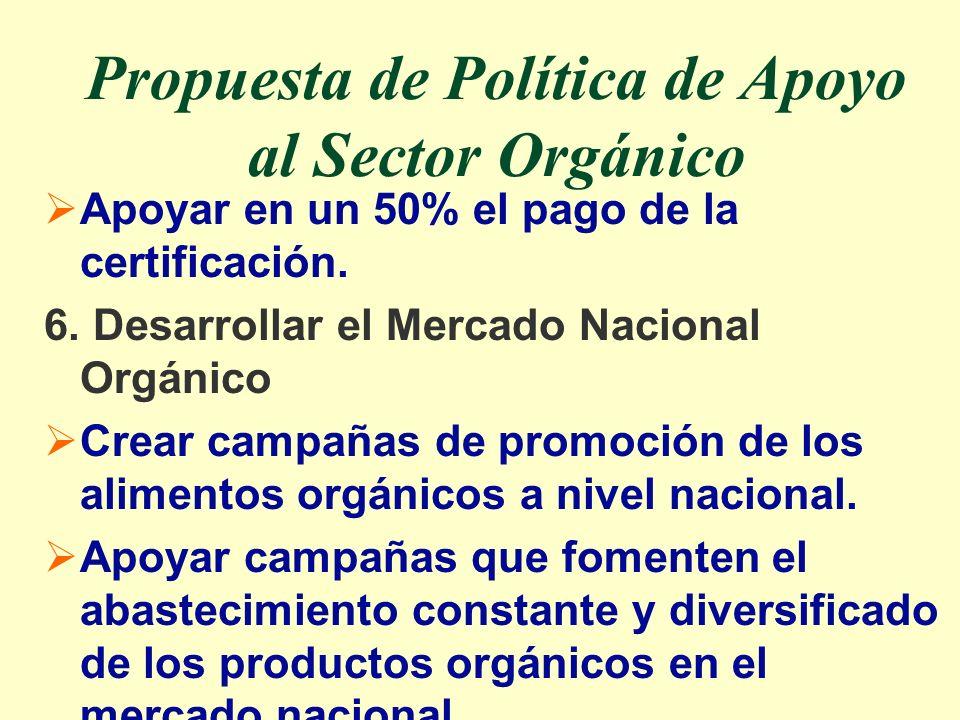 Propuesta de Política de Apoyo al Sector Orgánico Apoyar en un 50% el pago de la certificación. 6. Desarrollar el Mercado Nacional Orgánico Crear camp