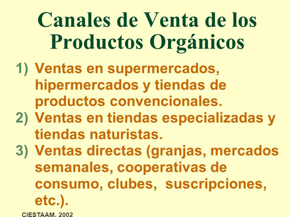 Canales de Venta de los Productos Orgánicos 1)Ventas en supermercados, hipermercados y tiendas de productos convencionales. 2)Ventas en tiendas especi