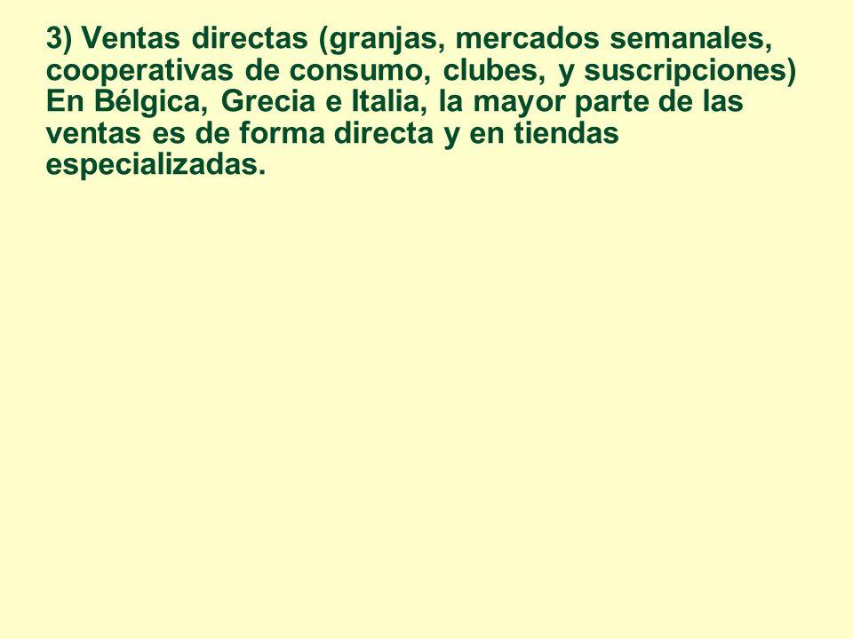 Perspectivas de Crecimiento de la Superficie Orgánica en México. 2002 Fuente: CIESTAAM, 2002.