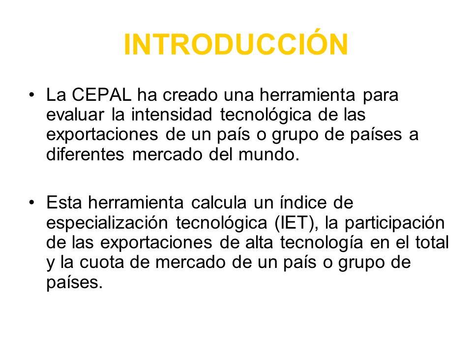 INTRODUCCIÓN La CEPAL ha creado una herramienta para evaluar la intensidad tecnológica de las exportaciones de un país o grupo de países a diferentes