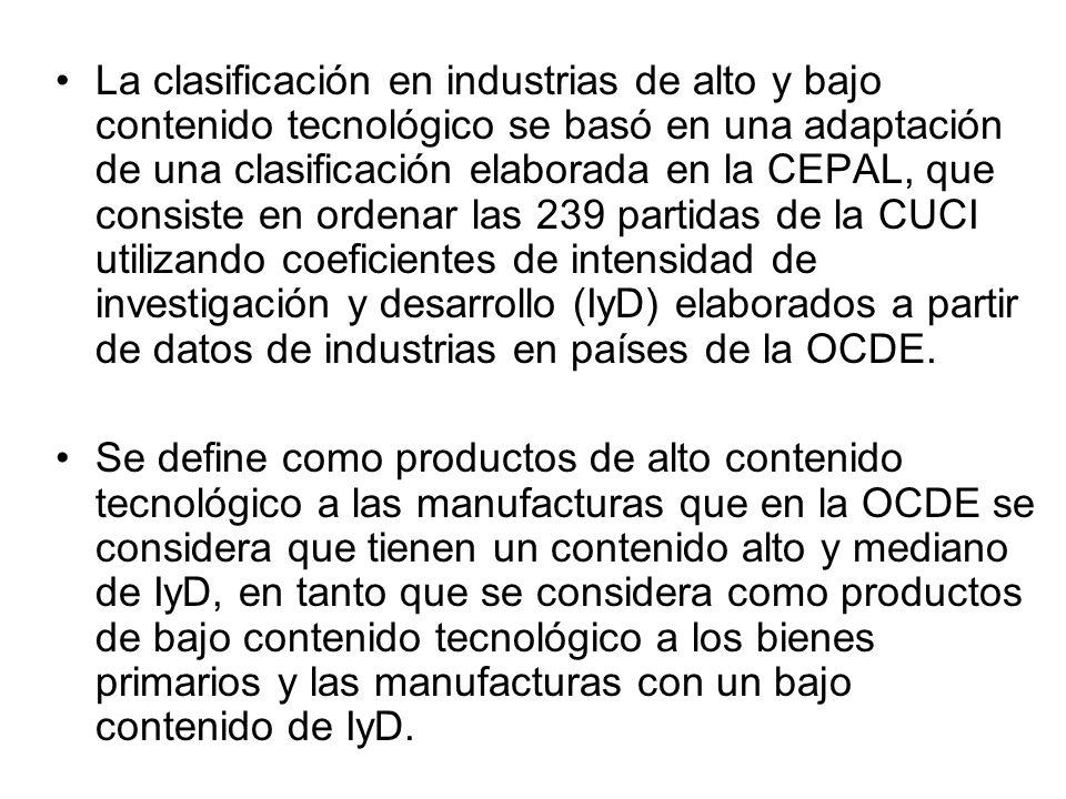 La clasificación en industrias de alto y bajo contenido tecnológico se basó en una adaptación de una clasificación elaborada en la CEPAL, que consiste