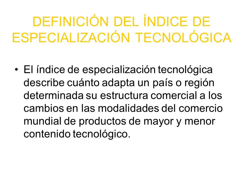 DEFINICIÓN DEL ÍNDICE DE ESPECIALIZACIÓN TECNOLÓGICA El índice de especialización tecnológica describe cuánto adapta un país o región determinada su e