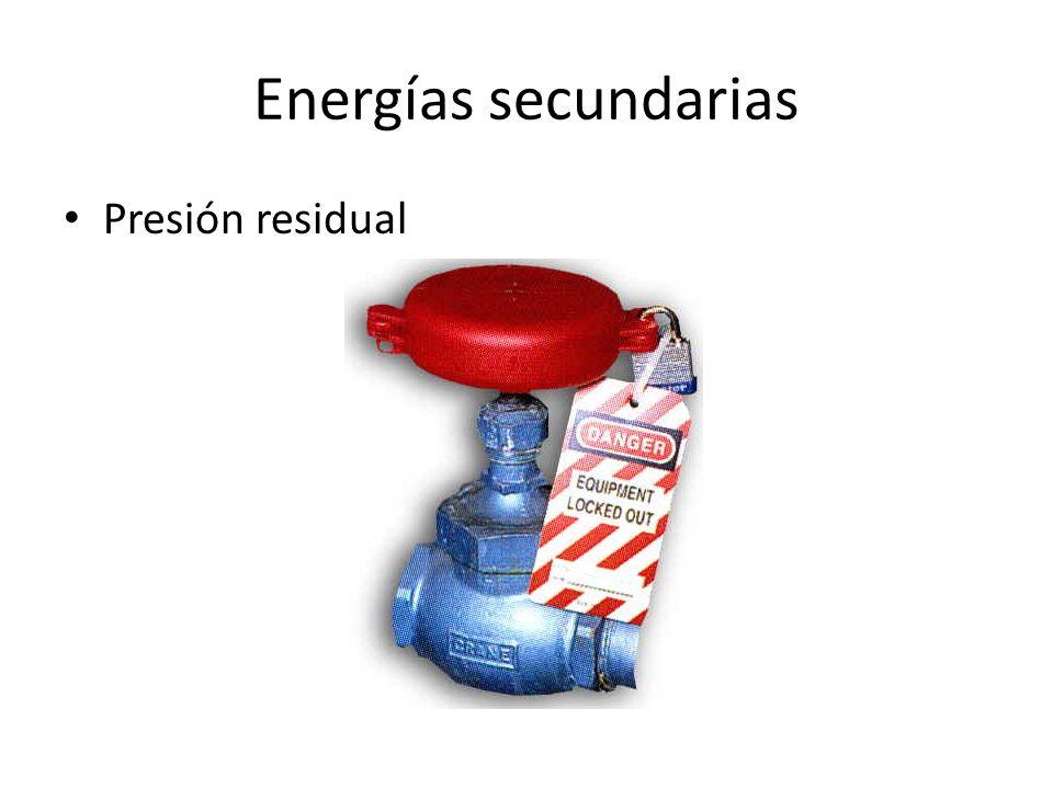 Energías secundarias Presión residual