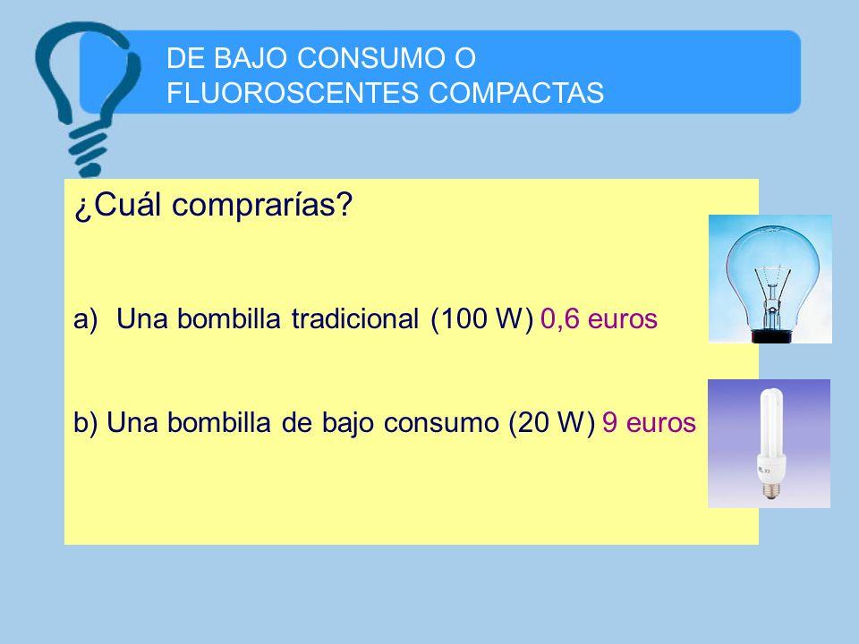 DE BAJO CONSUMO O FLUOROSCENTES COMPACTAS ¿Cuál comprarías? a)Una bombilla tradicional (100 W) 0,6 euros b) Una bombilla de bajo consumo (20 W) 9 euro