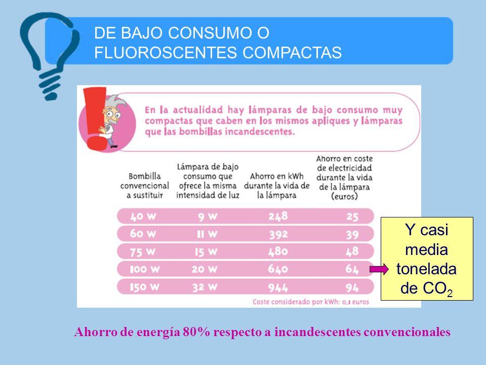 DE BAJO CONSUMO O FLUOROSCENTES COMPACTAS Ahorro de energía 80% respecto a incandescentes convencionales Y casi media tonelada de CO 2