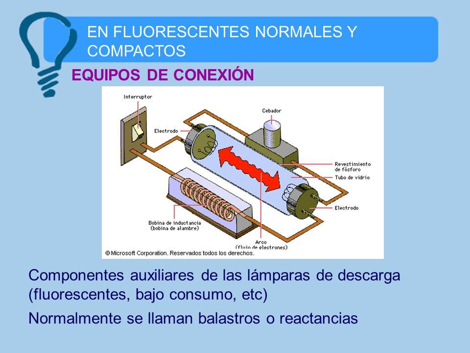 EQUIPOS DE CONEXIÓN EN FLUORESCENTES NORMALES Y COMPACTOS Componentes auxiliares de las lámparas de descarga (fluorescentes, bajo consumo, etc) Normal