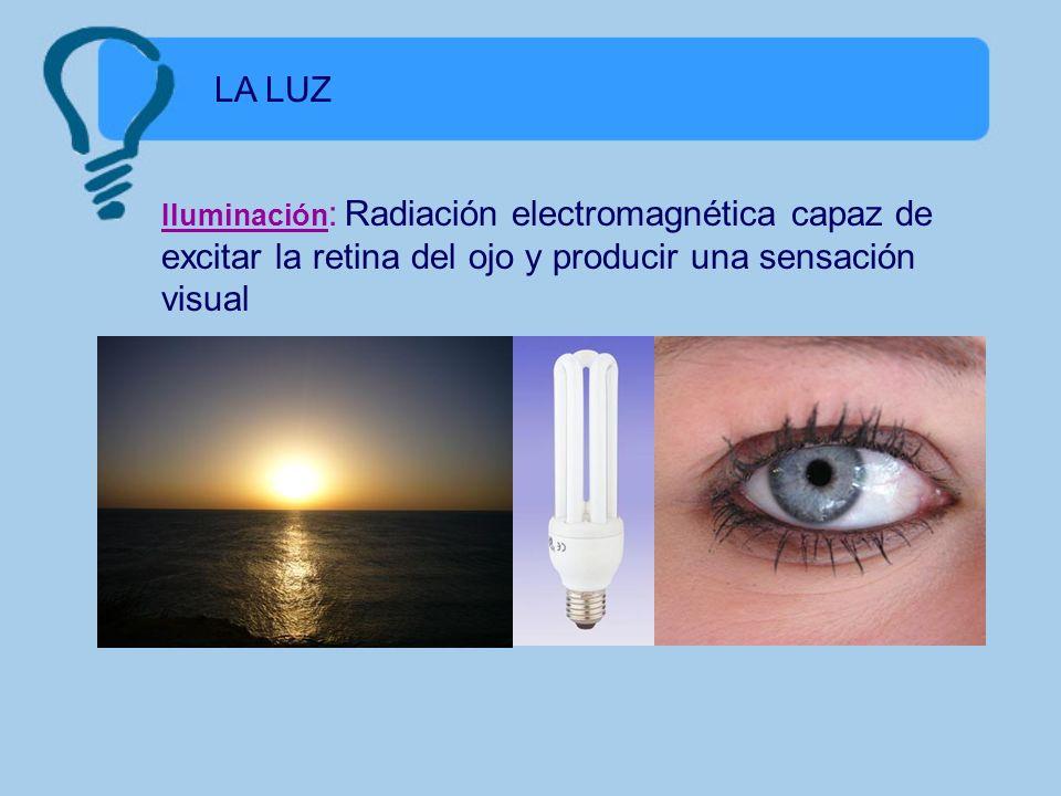 Iluminación : Radiación electromagnética capaz de excitar la retina del ojo y producir una sensación visual