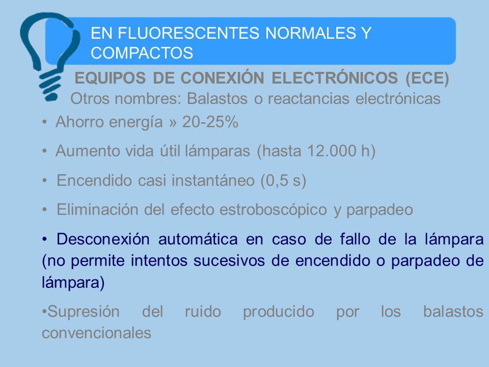 EQUIPOS DE CONEXIÓN ELECTRÓNICOS (ECE) EN FLUORESCENTES NORMALES Y COMPACTOS Otros nombres: Balastos o reactancias electrónicas Ahorro energía » 20-25