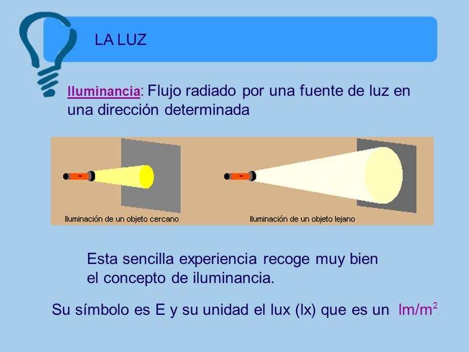 LA LUZ Iluminancia : Flujo radiado por una fuente de luz en una dirección determinada Esta sencilla experiencia recoge muy bien el concepto de ilumina