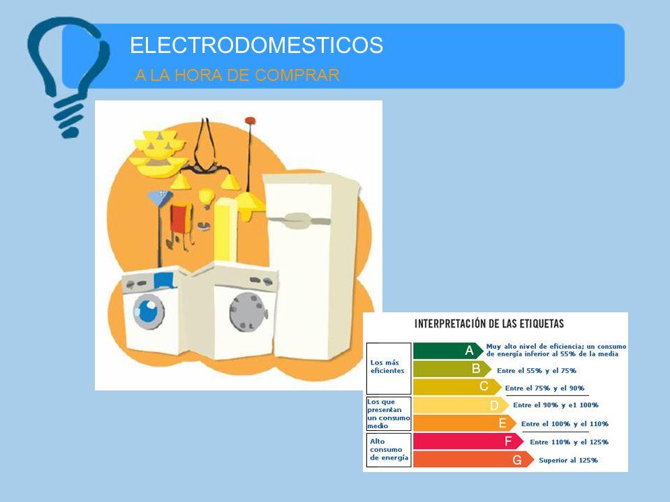 ELECTRODOMESTICOS A LA HORA DE COMPRAR
