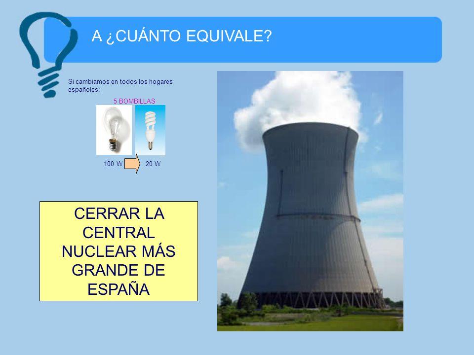 A ¿CUÁNTO EQUIVALE? 100 W20 W Si cambiamos en todos los hogares españoles: 5 BOMBILLAS CERRAR LA CENTRAL NUCLEAR MÁS GRANDE DE ESPAÑA