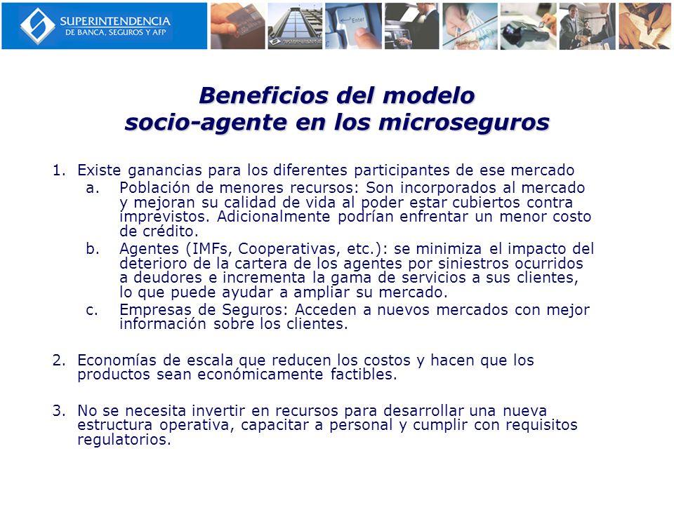 Beneficios del modelo socio-agente en los microseguros 1.Existe ganancias para los diferentes participantes de ese mercado a.Población de menores recu
