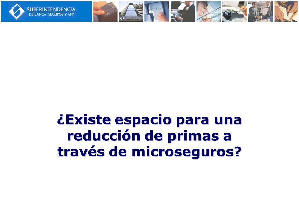 ¿Existe espacio para una reducción de primas a través de microseguros?