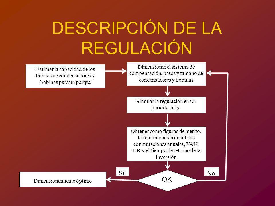 DESCRIPCIÓN DE LA REGULACIÓN Dimensionar el sistema de compensación, pasos y tamaño de condensadores y bobinas Simular la regulación en un periodo lar