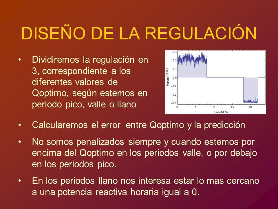 DISEÑO DE LA REGULACIÓN Dividiremos la regulación en 3, correspondiente a los diferentes valores de Qoptimo, según estemos en periodo pico, valle o ll