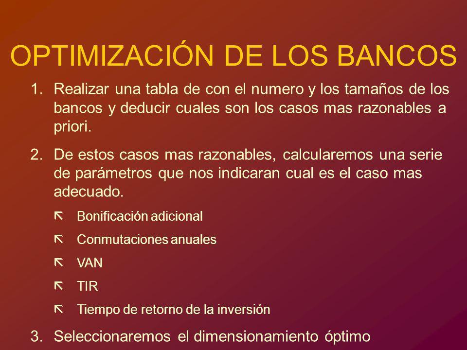 OPTIMIZACIÓN DE LOS BANCOS 1.Realizar una tabla de con el numero y los tamaños de los bancos y deducir cuales son los casos mas razonables a priori. 2