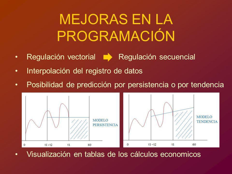 MEJORAS EN LA PROGRAMACIÓN Regulación vectorial Regulación secuencial Interpolación del registro de datos Posibilidad de predicción por persistencia o