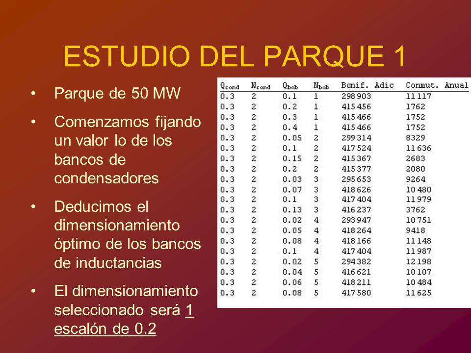ESTUDIO DEL PARQUE 1 Parque de 50 MW Comenzamos fijando un valor lo de los bancos de condensadores Deducimos el dimensionamiento óptimo de los bancos