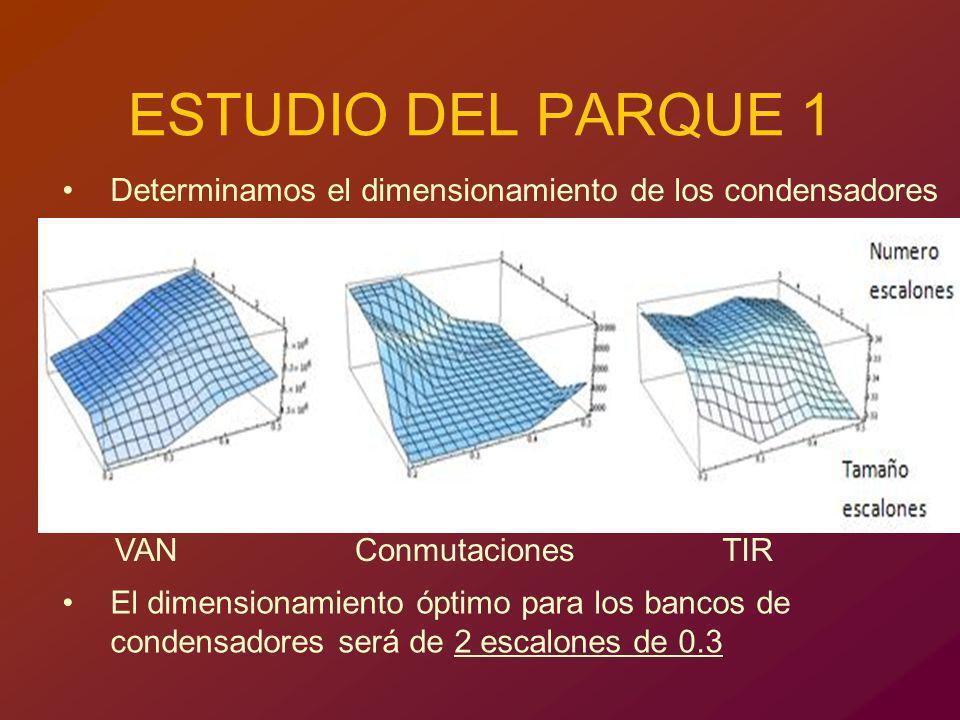 ESTUDIO DEL PARQUE 1 Determinamos el dimensionamiento de los condensadores El dimensionamiento óptimo para los bancos de condensadores será de 2 escal