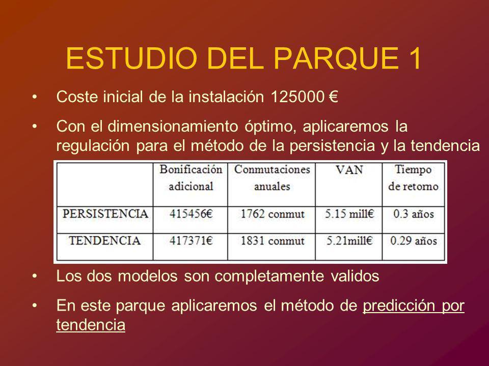 ESTUDIO DEL PARQUE 1 Coste inicial de la instalación 125000 Con el dimensionamiento óptimo, aplicaremos la regulación para el método de la persistenci