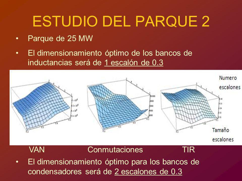 ESTUDIO DEL PARQUE 2 Parque de 25 MW El dimensionamiento óptimo de los bancos de inductancias será de 1 escalón de 0.3 El dimensionamiento óptimo para