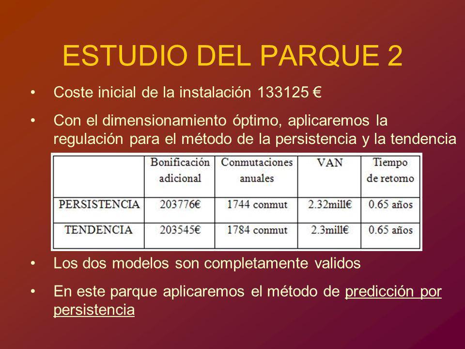 ESTUDIO DEL PARQUE 2 Coste inicial de la instalación 133125 Con el dimensionamiento óptimo, aplicaremos la regulación para el método de la persistenci