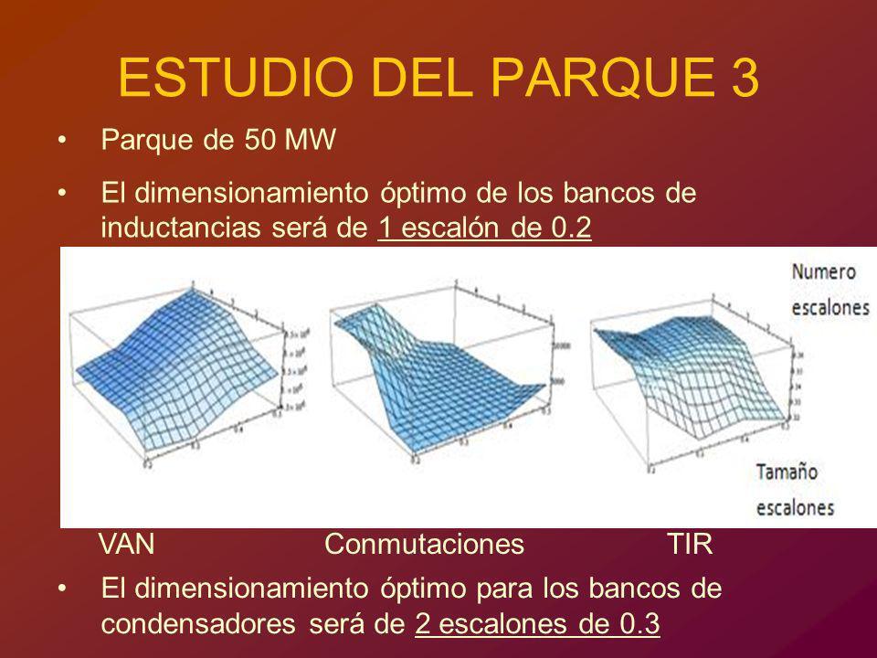 ESTUDIO DEL PARQUE 3 Parque de 50 MW El dimensionamiento óptimo de los bancos de inductancias será de 1 escalón de 0.2 El dimensionamiento óptimo para