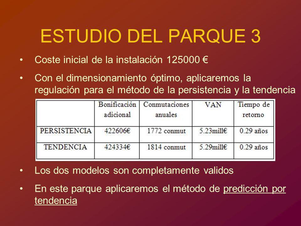 ESTUDIO DEL PARQUE 3 Coste inicial de la instalación 125000 Con el dimensionamiento óptimo, aplicaremos la regulación para el método de la persistenci