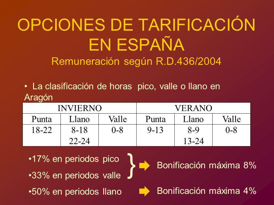 OPCIONES DE TARIFICACIÓN EN ESPAÑA Remuneración según R.D.661/2007 El factor de potencia se computa cada periodo horario Porcentaje de bonificación se mantiene de la tabla del R.D.436/2004, así como la clasificación de periodos pico, valle o llano