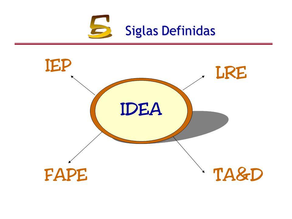 Siglas Definidas TA&D LRE FAPE IEP IDEA