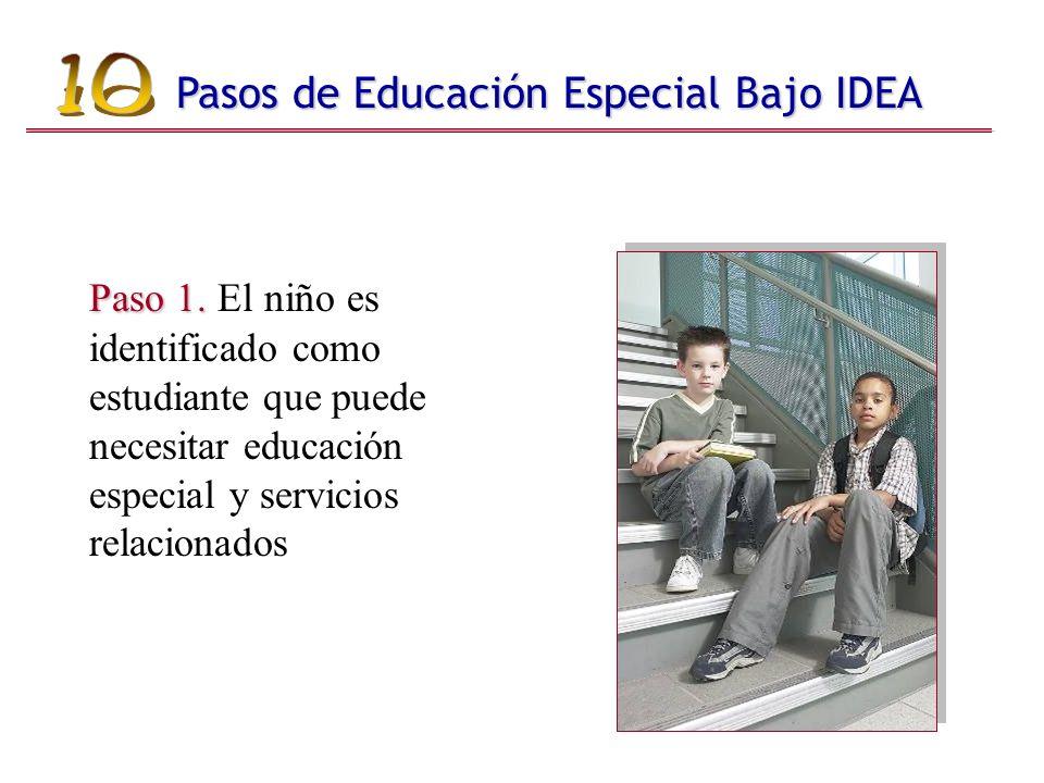 Pasos de Educación Especial Bajo IDEA Paso 1. Paso 1.