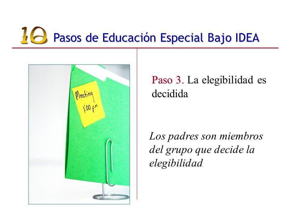 Siglas Definidas T echnical A ssistance & D issemination Network ¿Necesita ayuda.