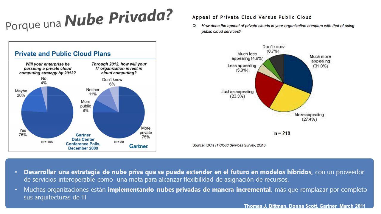 Desarrollar una estrategia de nube priva que se puede extender en el futuro en modelos híbridos, con un proveedor de servicios interoperable como una meta para alcanzar flexibilidad de asignación de recursos.