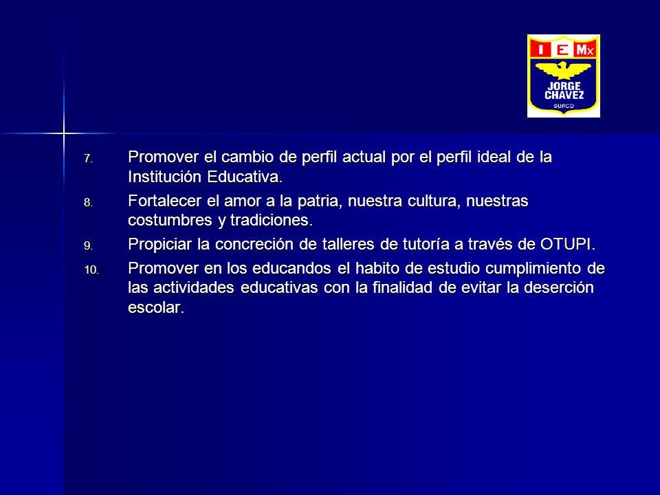 ESTRATEGIAS DEBILIDADES - AMENAZAS 1. Promover la implementación del personal docente en elaboración de material didáctico utilizando material recicla